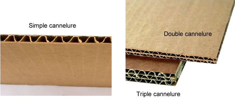trouver gratuitement le carton parfait pour vos tableaux. Black Bedroom Furniture Sets. Home Design Ideas