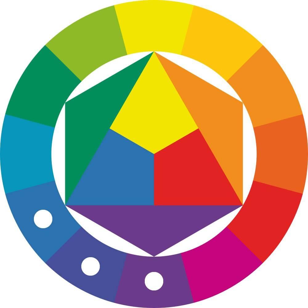 Cercle chromatique & Harmonie de couleur (tuto)